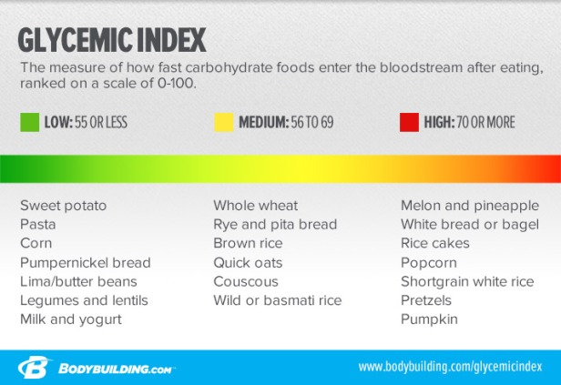 glycemic-index-infographic